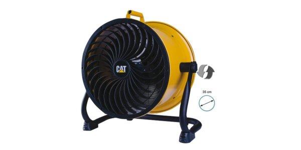 Ventilatoren für die heissen Tage